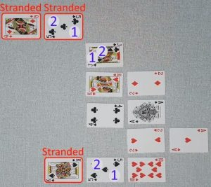 Example of stranded cards in Rising Seas, our original two player card game