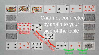 Example of an invalid move in our original two player card game Chain - card you are placing is not connected by a chain to your side of the table