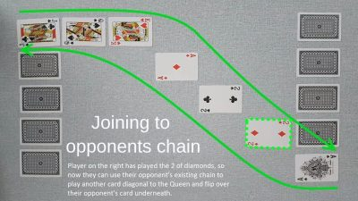 Example of a valid move in our original two player card game Chain - joining to opponent's chain