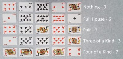Scoring example for Sudoku Poker, one of our original two player card games